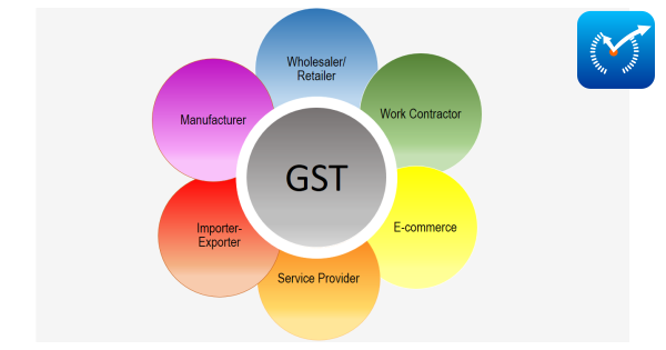 GST impact on the distributors, the manufacturers and the retailers
